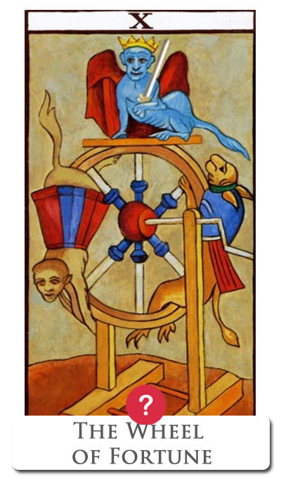 wheel of fortune yes no tarot