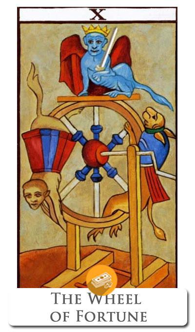 wheel of fortune finance tarot